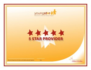 5 Star Rating Example1_SP