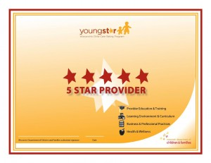 5 Star Rating Example2_SP