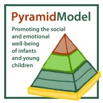 pyramid_model_window_cling